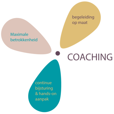 coaching_image